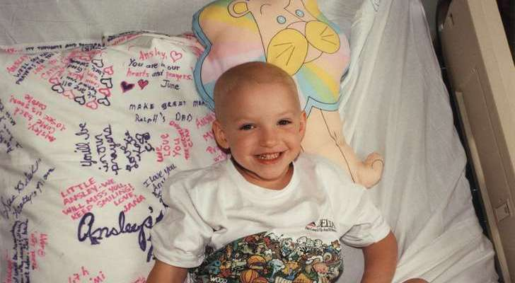 Care-a-Thon: Help save the lives of children with cancer