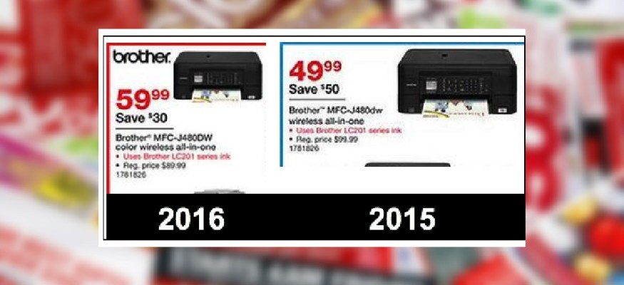 Stores are raising prices on the exact same Black Friday deals from last year