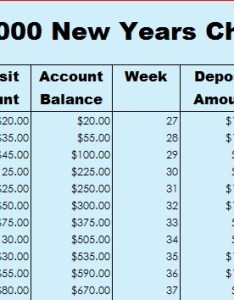 also how to save with the week money challenge clark howard rh