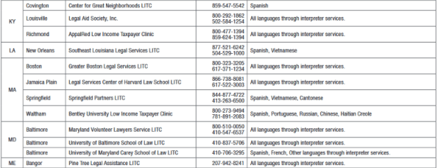 low income taxpayer clinics locations 3