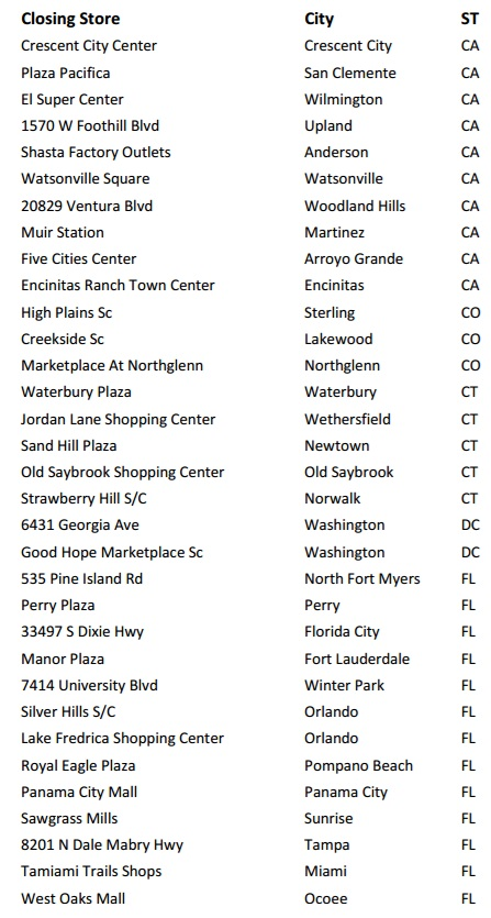 Is Your Local Payless Shoesource Closing Check This List