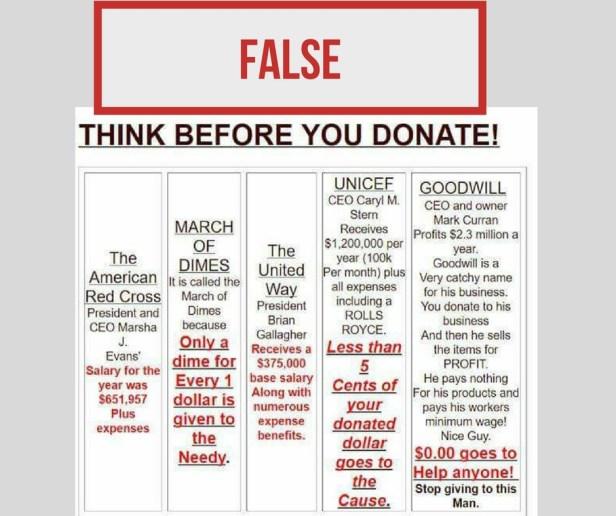 False charity info
