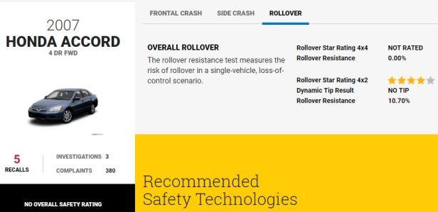 Honda safety ratings