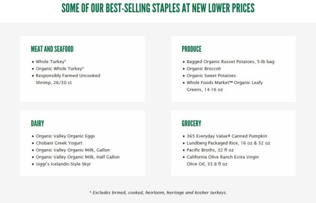 Whole Foods new lower prices for Thanksgiving and Christmas