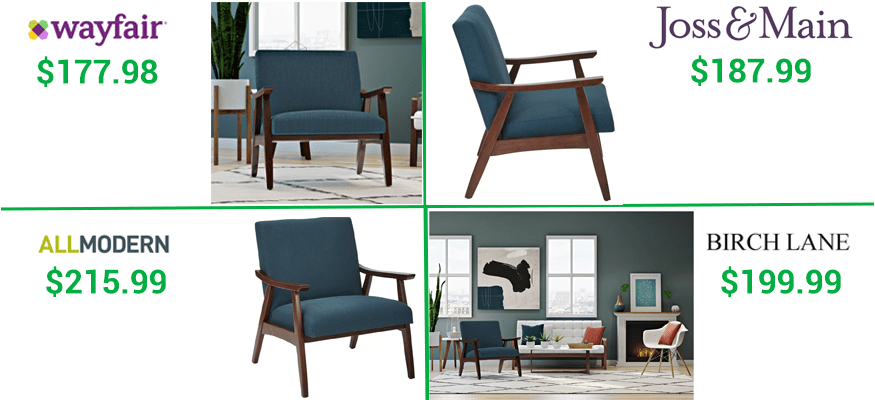 Warning: Retailers selling identical furniture under different names and prices