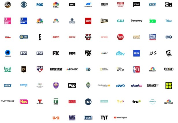 YouTube TV channels (Updated April 2019)