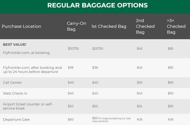 Frontier Airlines 6 Things To Know Before You Fly Clark