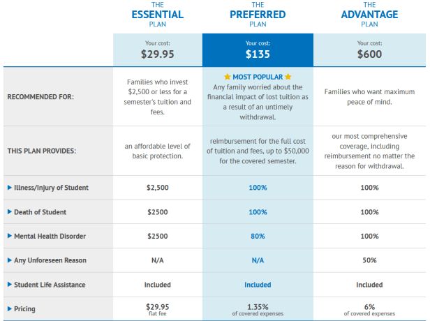 Allianz tuition insurance plans