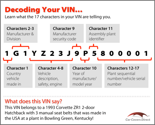Vin Decoder Russia >> Vin Decoder Where To Find A Good One Online For Free Clark Howard