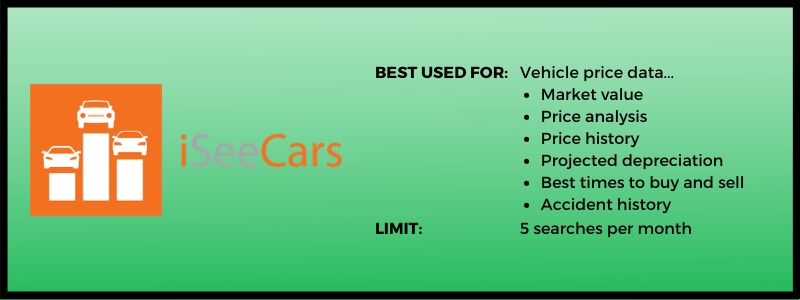 iSeeCars free VIN report offers market value, price analysis, accident history, projected depreciation and more. Limit 5 searches per month.