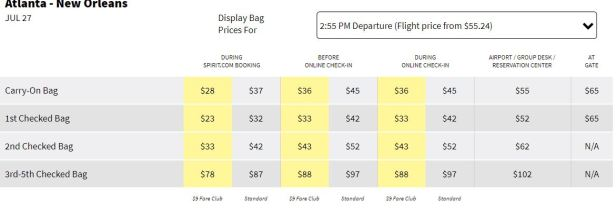 6 things to know before you fly Spirit Airlines - Clark Howard