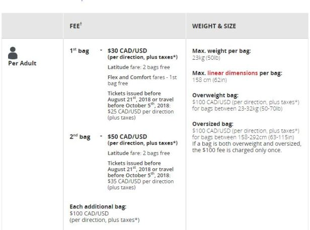 Air Canada -- These airlines are raising prices on baggage fees