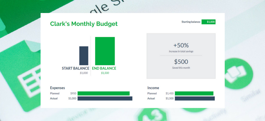Google Sheets: The Free Budgeting Tool You Probably Haven't Tried