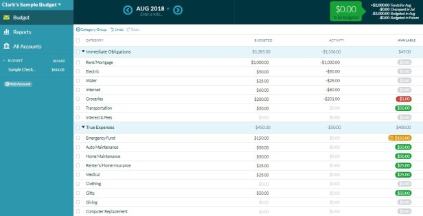 YNAB sample budget on a desktop computer
