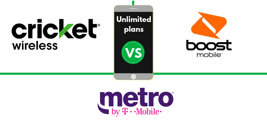 Best prepaid unlimited plans: Metro by T-Mobile vs  Cricket vs