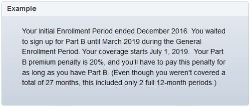 medicare part B late enrollment penalty