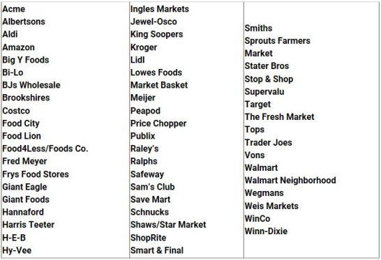 dunnhumby grocery list