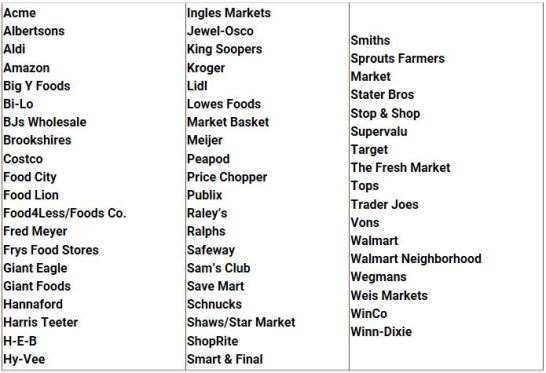 New survey: The 13 best grocery stores for price and quality - Clark