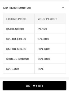 The percentage ranges that you'll get paid for your clothes on thredup.