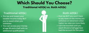 Traditional 401(k) vs. Roth 401(k)