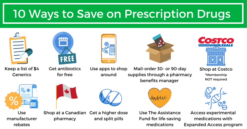 List of best ways to save on prescription medicine: $4 generic drugs, free antibiotics, use Costco pharmacy and more