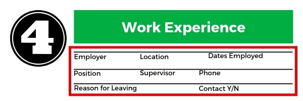 How to fill out the work experience section of a job application