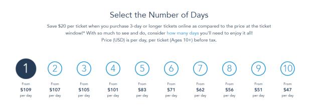 disney ticket per day prices