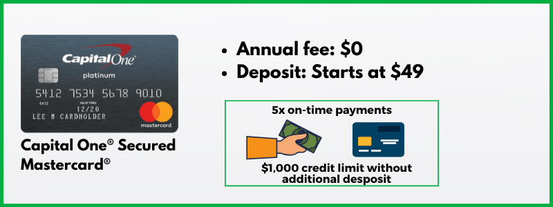 The security deposit for Capital One's secured card starts at $49.