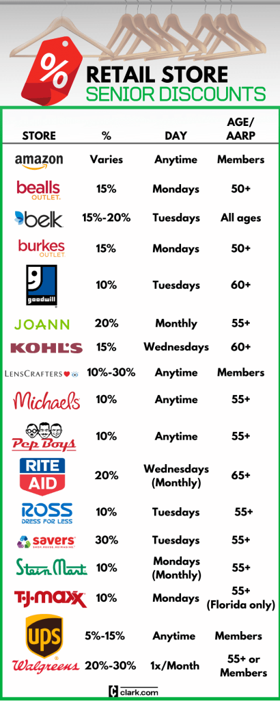 Retail stores that offer senior discounts
