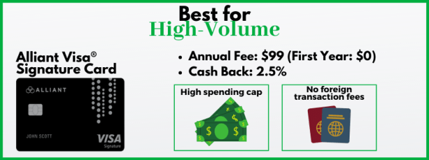Alliant offers a high-end 2.5% cash back bonus on all purchases.