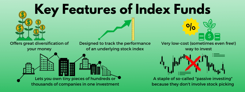 Key features of index funds include low costs, diversification of your money across hundreds or thousands of companies, passive investing that doesn't involve stock picking and more.