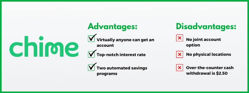 Chime's savings product has several features designed to help you save more money.