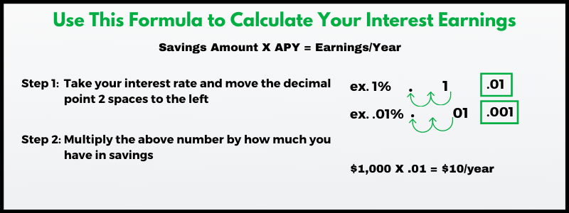 Here's how you calculate the interest you'll earn from your savings account.