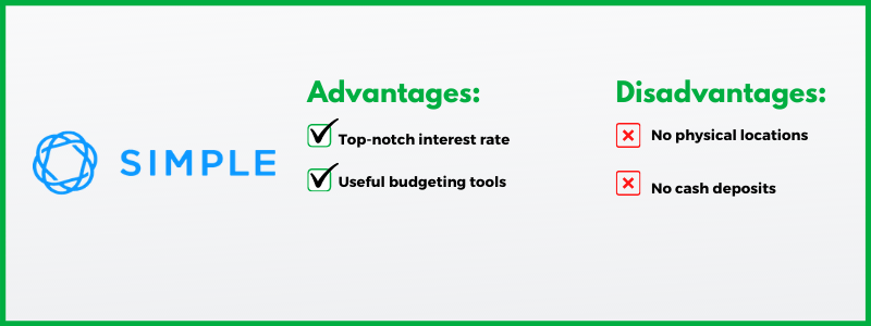 Simple is among the best online banks in part due to its budgeting tools.
