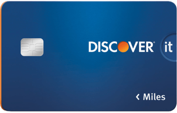 Discover it Miles is one the best no annual fee travel credit cards.
