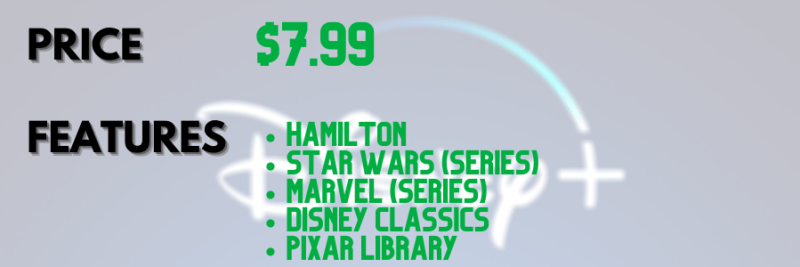 Disney+ logo blurred behind text describing the streaming service's price and show features
