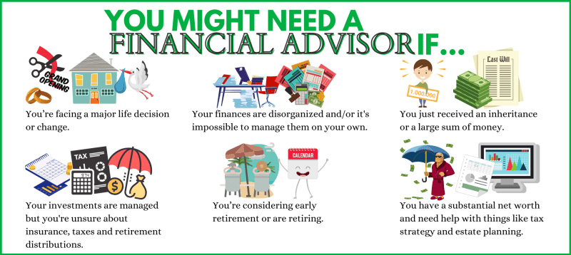 What is a financial advisor, what does a financial advisor do and should I hire a financial advisor are common questions.