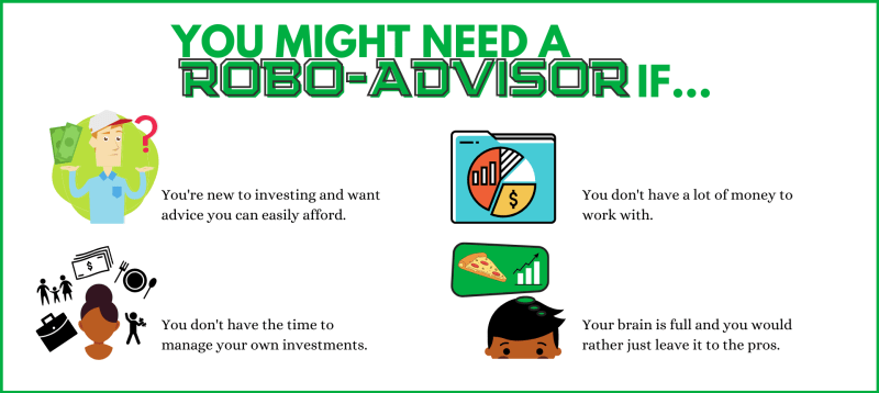 Here are some of the reasons you may want to use a robo-advisor to manage your portfolio.