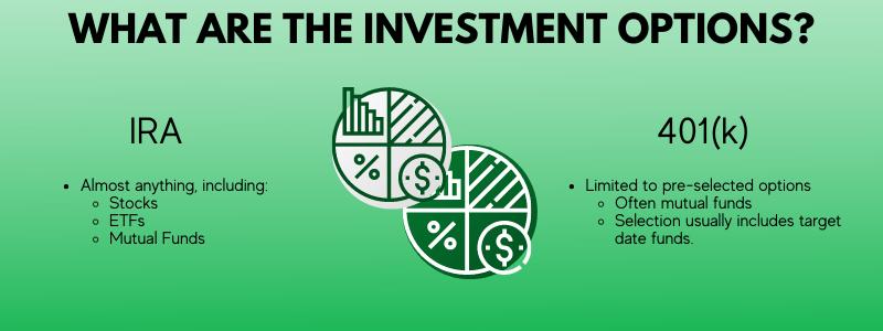 IRA vs. 401(k): Investment options for each.