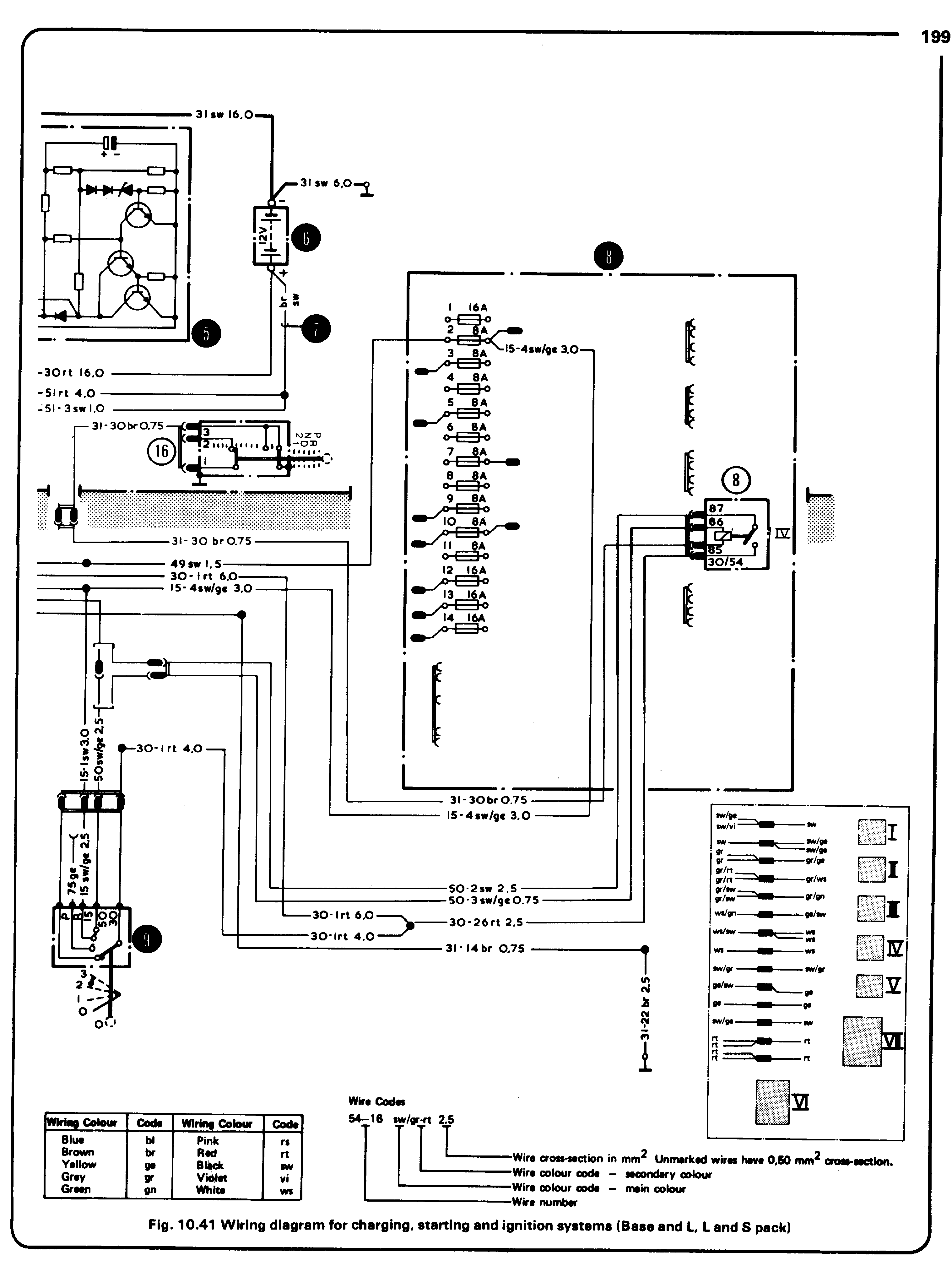 89 e150 wiring diagram