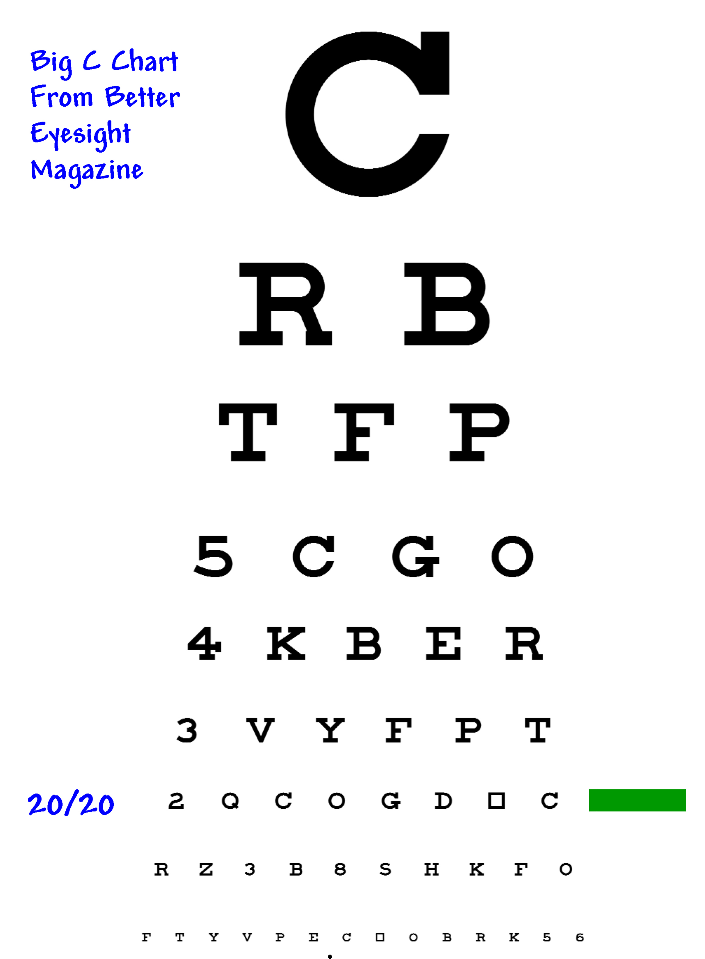 Shifting, Seeing Eyechart Letters Clear 'Without Trying