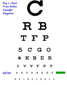 Shifting seeing eyechart letters clear  without trying also july natural eyesight improvement original and rh clarknight wordpress