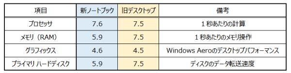 comparison2_btwn_PCs