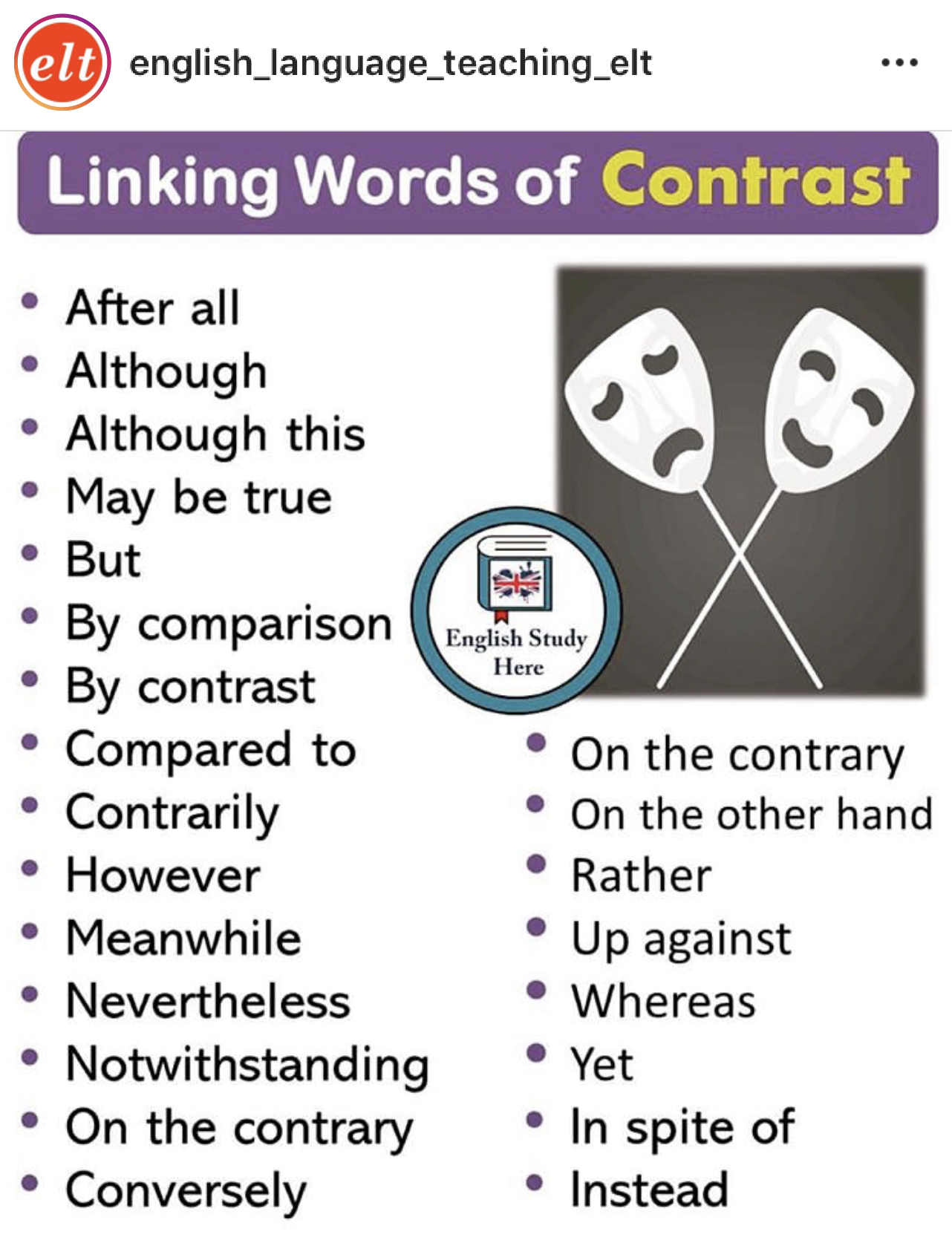 Linking Words Contrast Info
