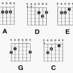 Cambiar de acordes en la guitarra mas rapidamente, vea