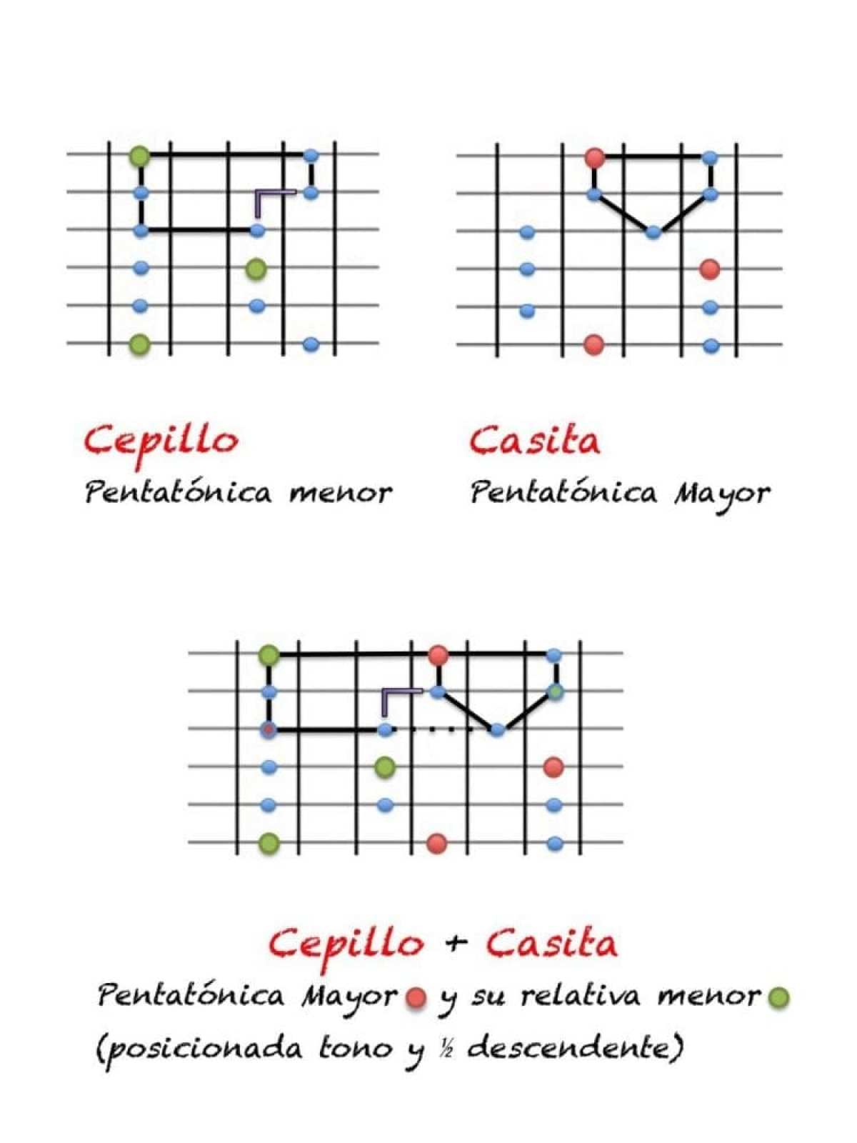 Casita y cepillo