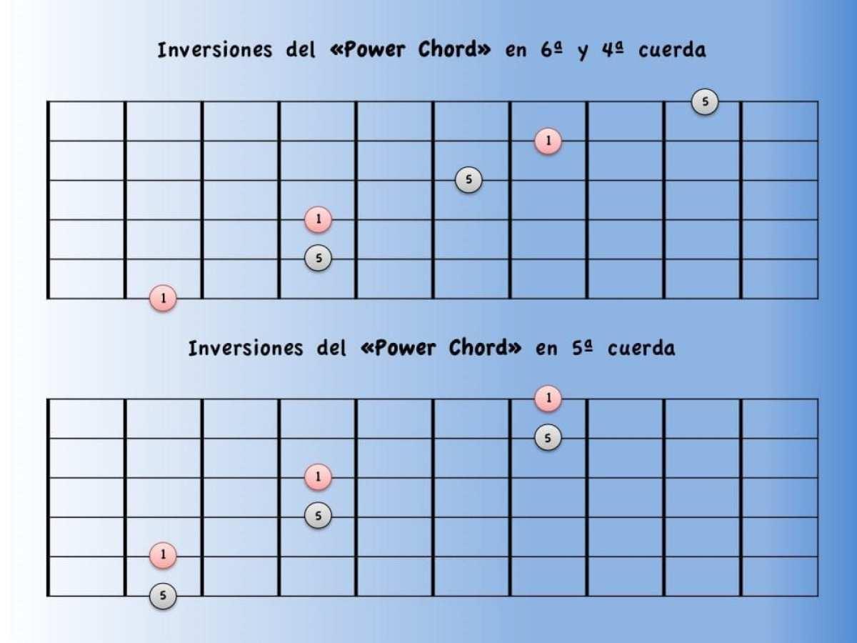 power chords inversiones