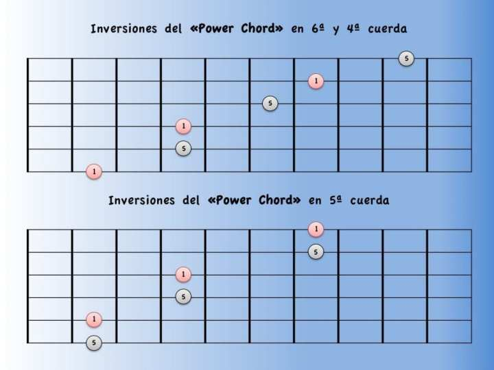 power chords inversiones