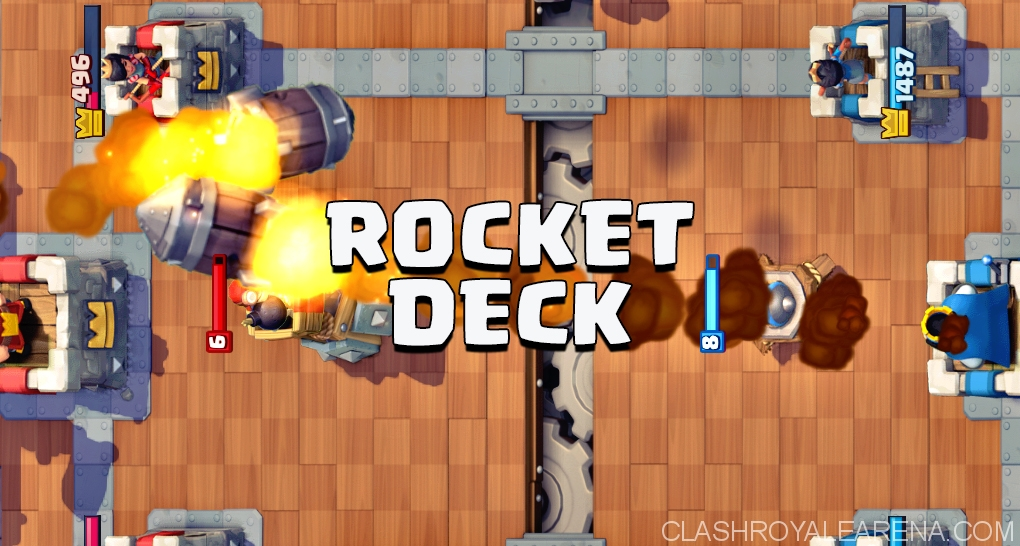 Rocket Cycling Deck for Arena 6