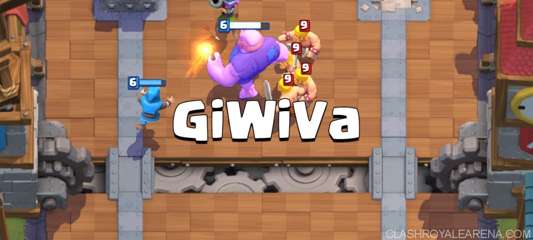 giwiva strategy